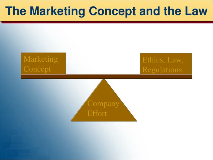The Marketing Concept and the Law