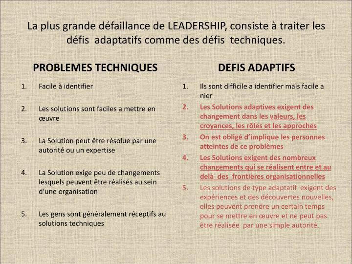 La plus grande défaillance de LEADERSHIP, consiste à traiter les défis  adaptatifs comme des défis  techniques.