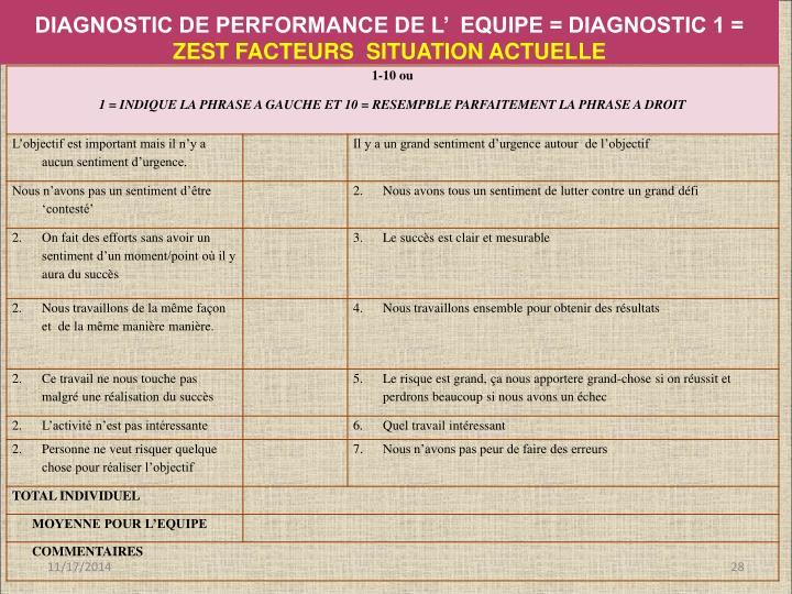 DIAGNOSTIC DE PERFORMANCE DE L'  EQUIPE = DIAGNOSTIC 1 =
