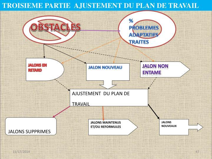 TROISIEME PARTIE  AJUSTEMENT DU PLAN DE TRAVAIL