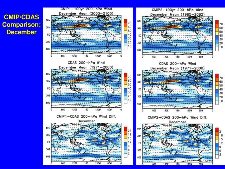 CMIP/CDAS Comparison: December