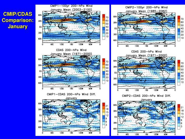 CMIP/CDAS Comparison: January