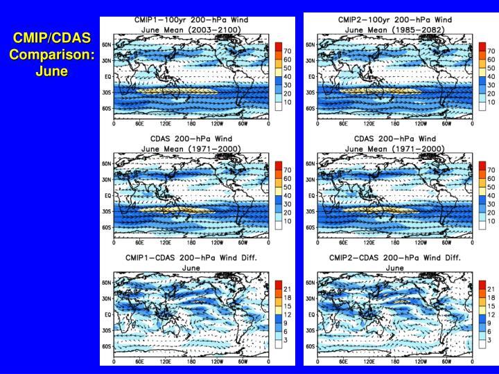CMIP/CDAS Comparison: June
