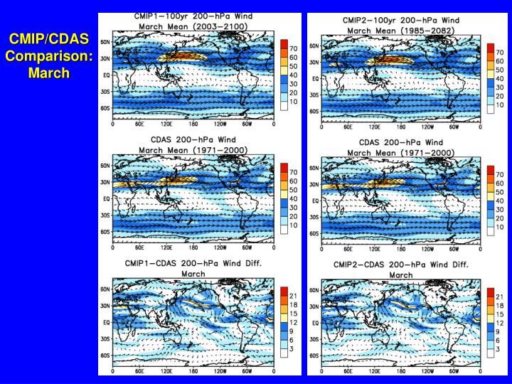 CMIP/CDAS Comparison: March