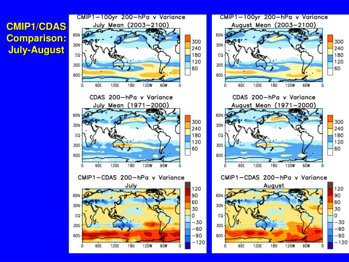 CMIP1/CDAS Comparison: July-August