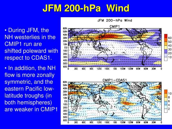 JFM 200-hPa  Wind