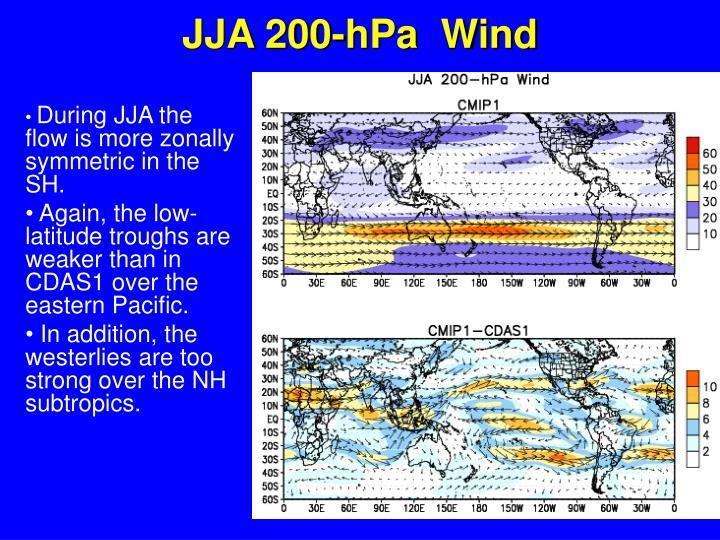 JJA 200-hPa  Wind