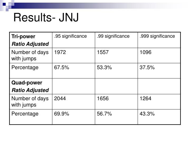 Results- JNJ