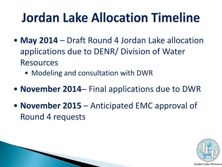 Jordan Lake Allocation Timeline