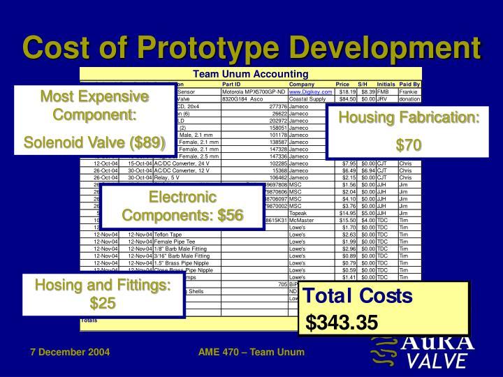 Cost of Prototype Development