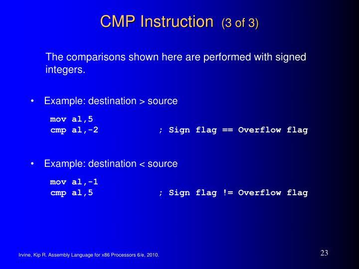 CMP Instruction