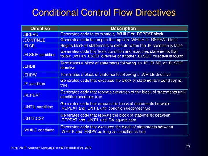 Conditional Control Flow Directives
