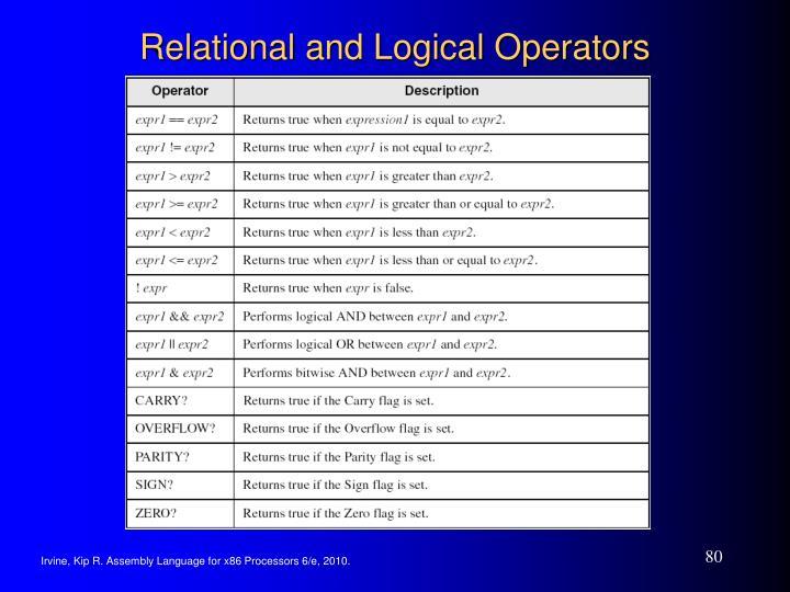 Relational and Logical Operators