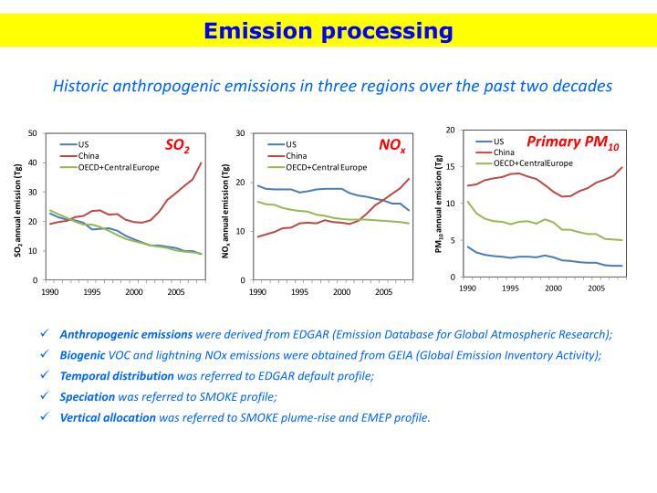 Emission processing