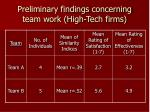 preliminary findings concerning team work high tech firms