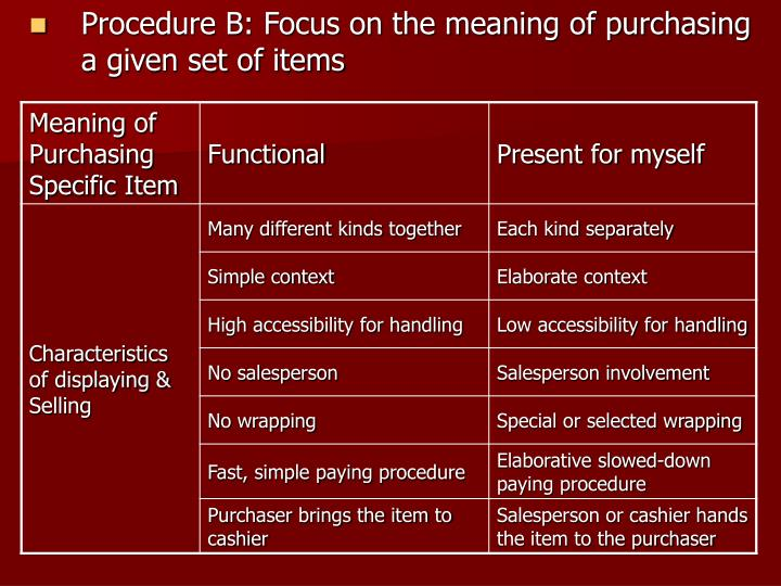 Procedure B: Focus on the meaning of purchasing a given set of items
