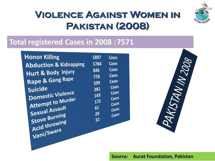 Violence Against Women in Pakistan (2008)