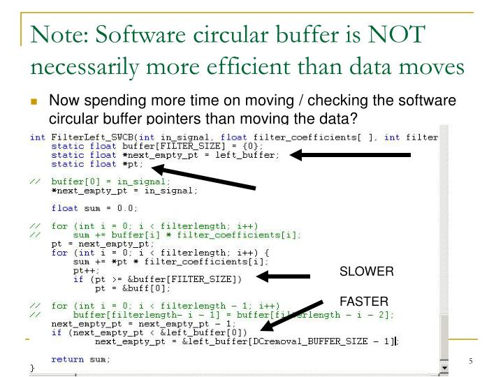 Note: Software circular buffer is NOT necessarily more efficient than data moves