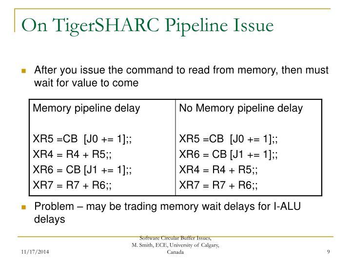 On TigerSHARC Pipeline Issue