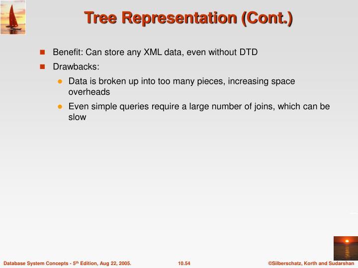 Tree Representation (Cont.)