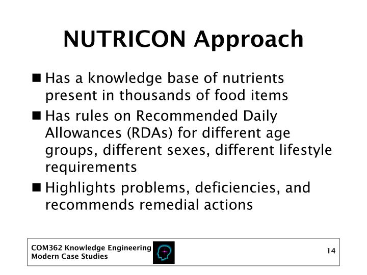 NUTRICON Approach