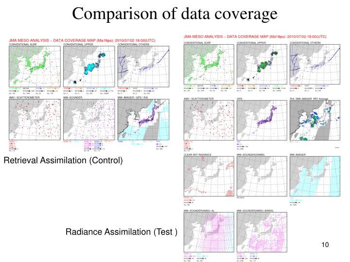Comparison of data coverage