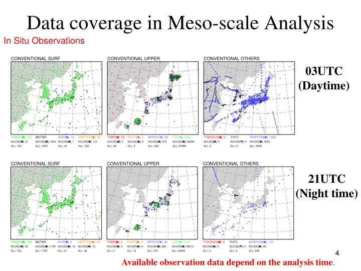 Data coverage in Meso-scale Analysis