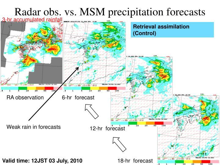 Radar obs. vs. MSM precipitation forecasts