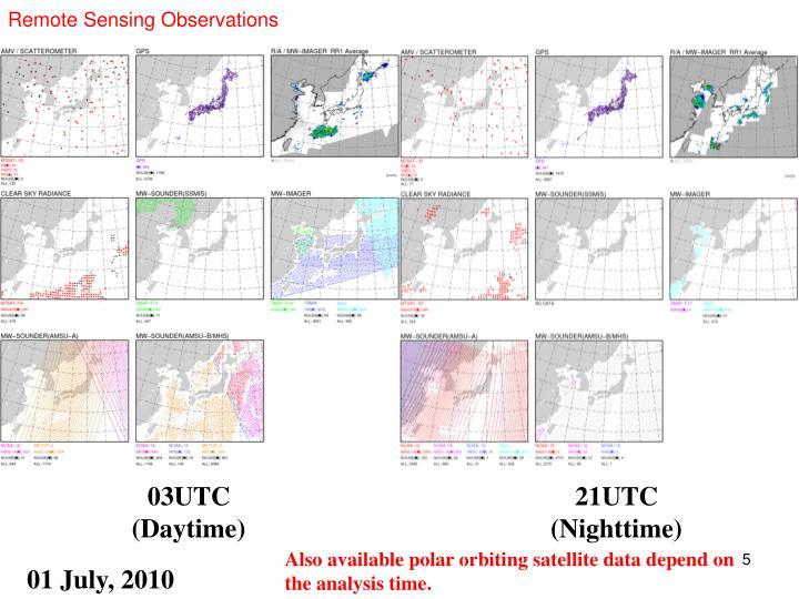 Remote Sensing Observations