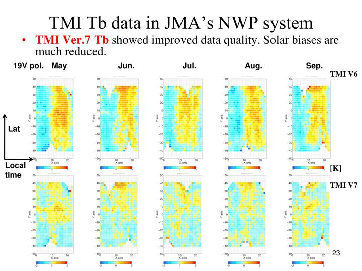 TMI Tb data in JMA's NWP system