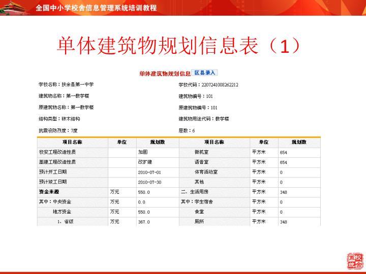 单体建筑物规划信息表(