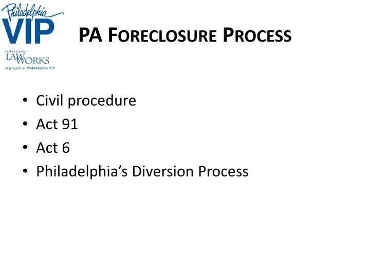 PA Foreclosure Process