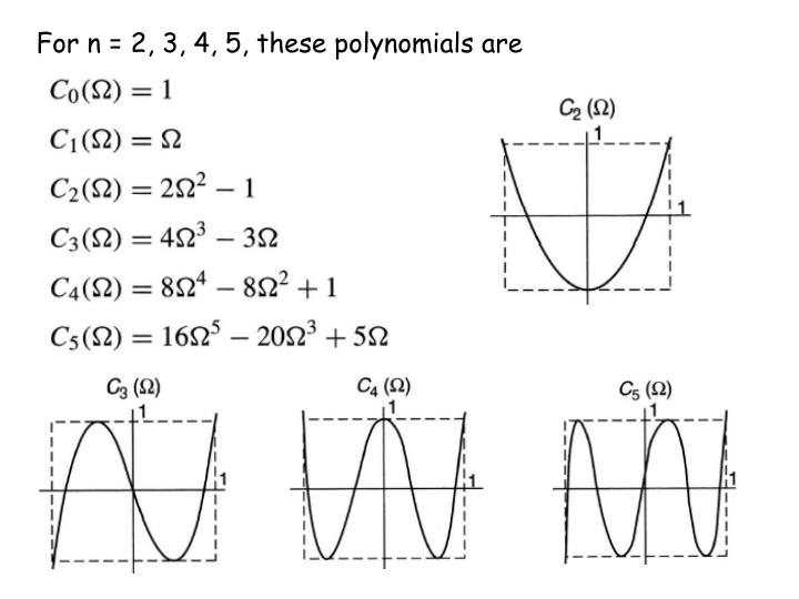 For n = 2, 3, 4, 5, these polynomials are