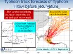 typhoon track forecasts of typhoon fitow before recurvature