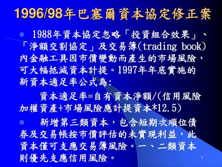 1996/98年巴塞爾資本協定修正案