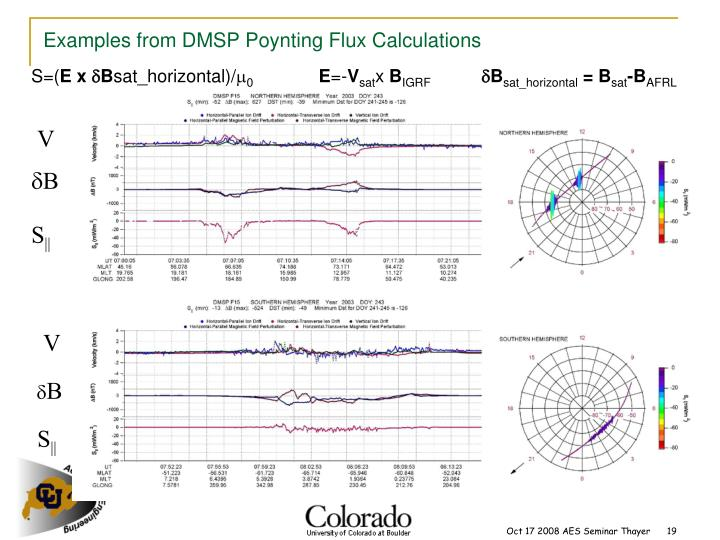 Examples from DMSP Poynting Flux Calculations