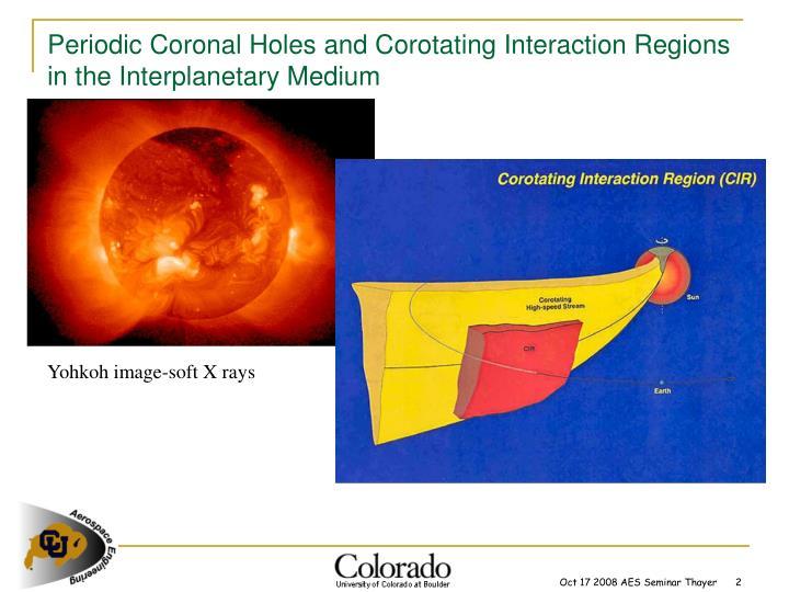 Periodic Coronal Holes and Corotating Interaction Regions in the Interplanetary Medium