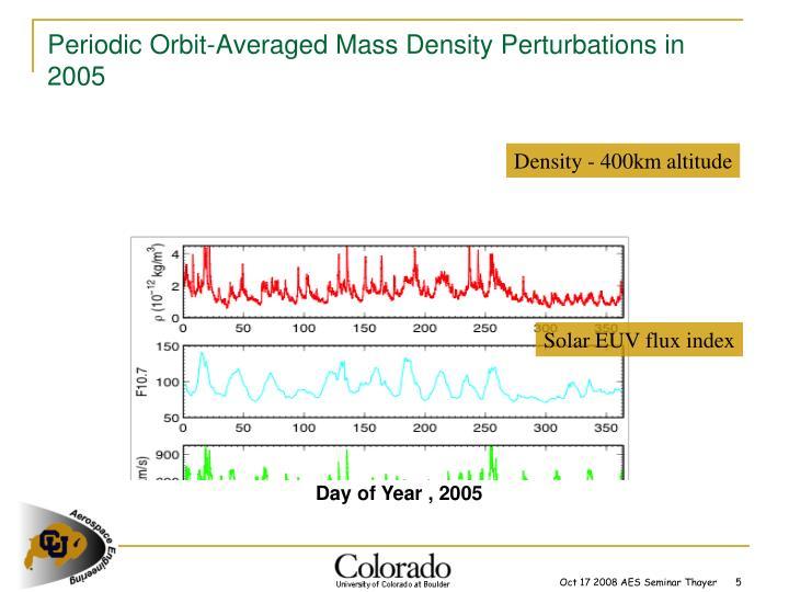 Periodic Orbit-Averaged Mass Density Perturbations in 2005