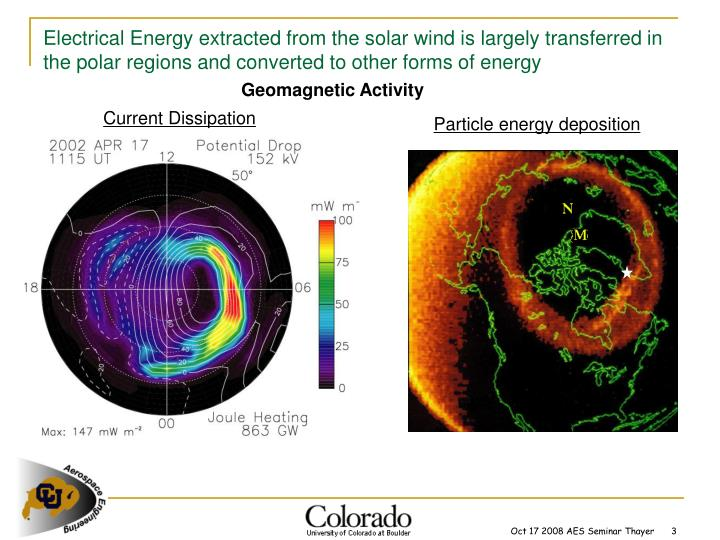 Electrical Energy extracted from the solar wind is largely transferred in the polar regions and converted to other forms of energy