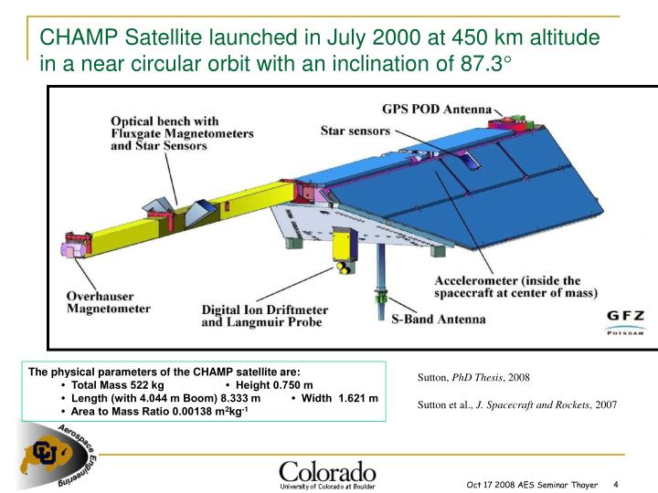 CHAMP Satellite launched in July 2000 at 450 km altitude in a near circular orbit with an inclination of 87.3