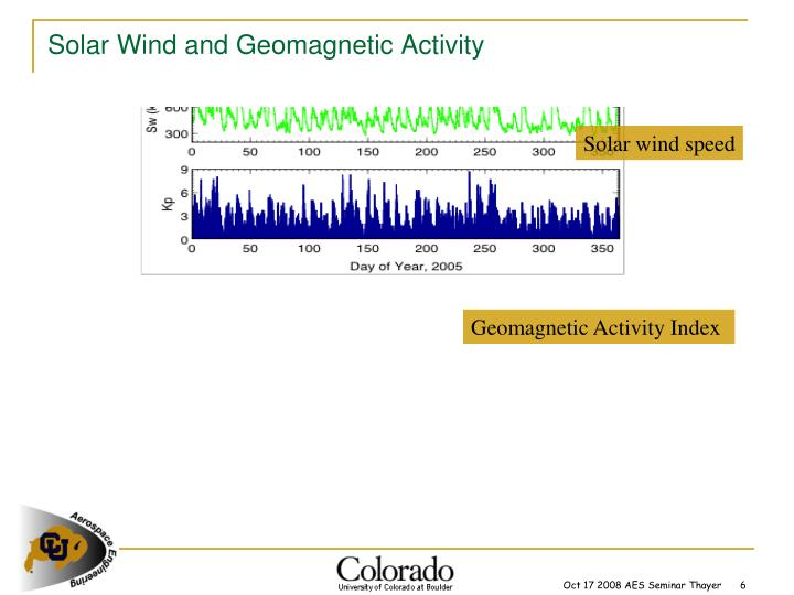 Solar Wind and Geomagnetic Activity