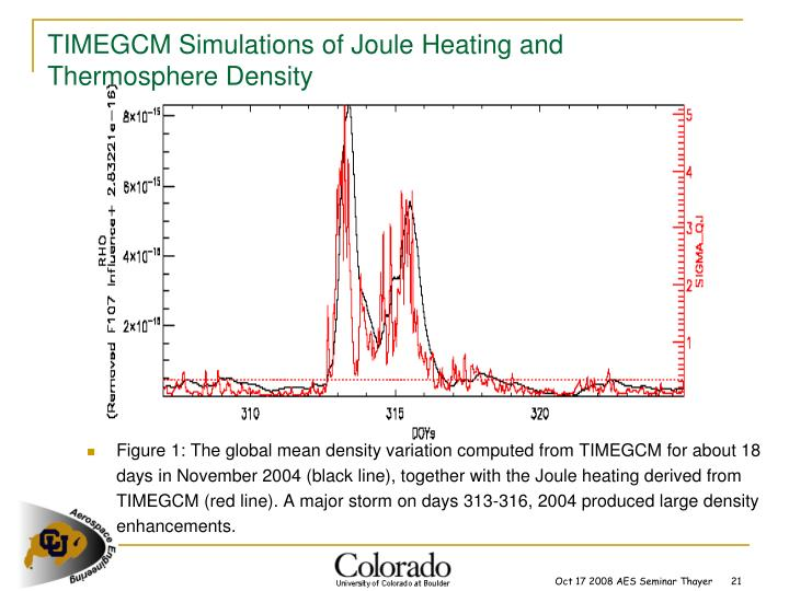 TIMEGCM Simulations of Joule Heating and Thermosphere Density