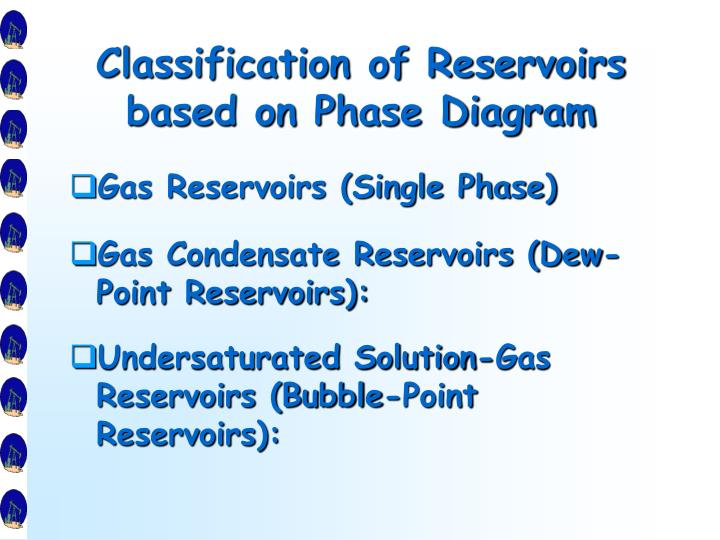 Classification of Reservoirs based on Phase Diagram