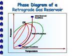phase diagram of a retrograde gas reservoir