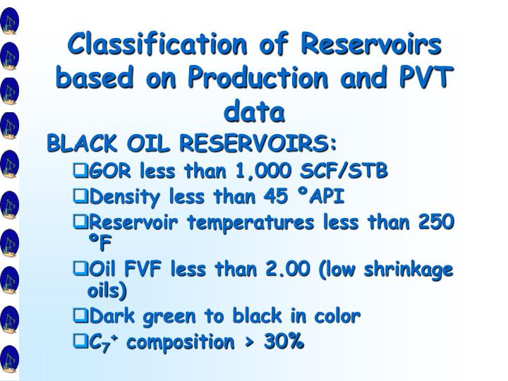 Classification of Reservoirs based on Production and PVT data