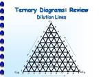 ternary diagrams review2