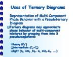 uses of ternary diagrams