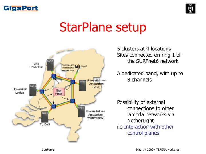 StarPlane setup