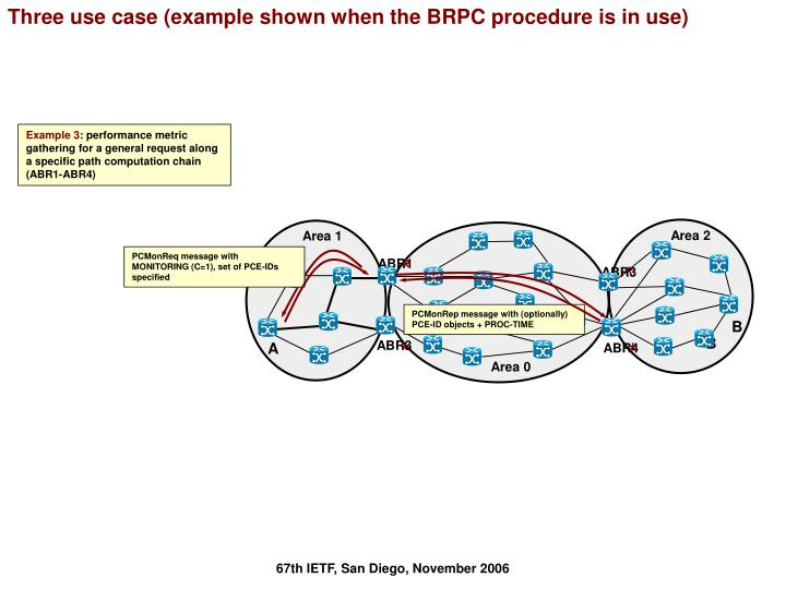 Three use case (example shown when the BRPC procedure is in use)
