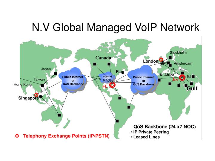 n v global managed voip network